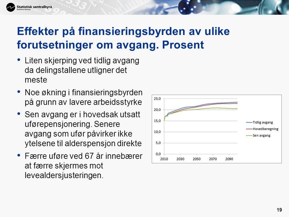Effekter på finansieringsbyrden av ulike forutsetninger om avgang. Prosent Liten skjerping ved tidlig avgang da delingstallene utligner det meste Noe