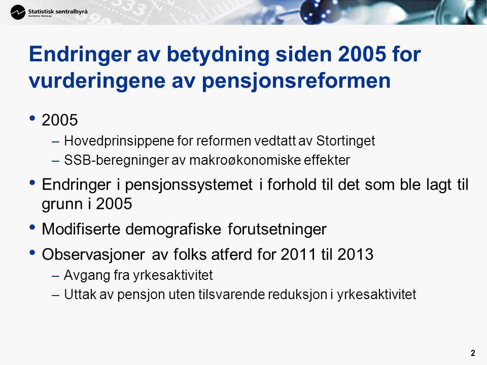 Endringer av betydning siden 2005 for vurderingene av pensjonsreformen 2005 –Hovedprinsippene for reformen vedtatt av Stortinget –SSB-beregninger av m