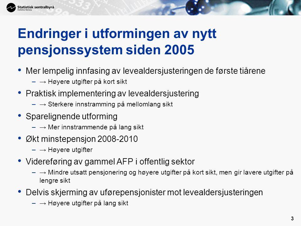 Endringer i utformingen av nytt pensjonssystem siden 2005 Mer lempelig innfasing av levealdersjusteringen de første tiårene –→ Høyere utgifter på kort