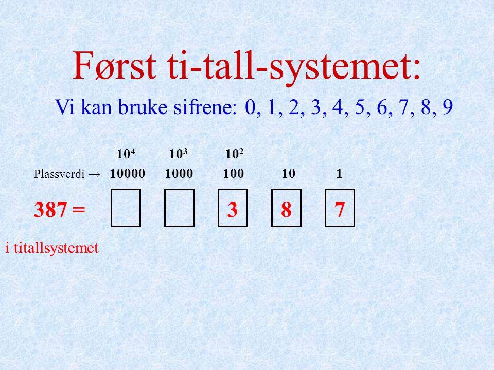 Først ti-tall-systemet: Plassverdi → 10000 1000 100 10 1 13 = 1325 =25 Vi kan bruke sifrene: 0, 1, 2, 3, 4, 5, 6, 7, 8, 9 387 =387 i titallsystemet 10