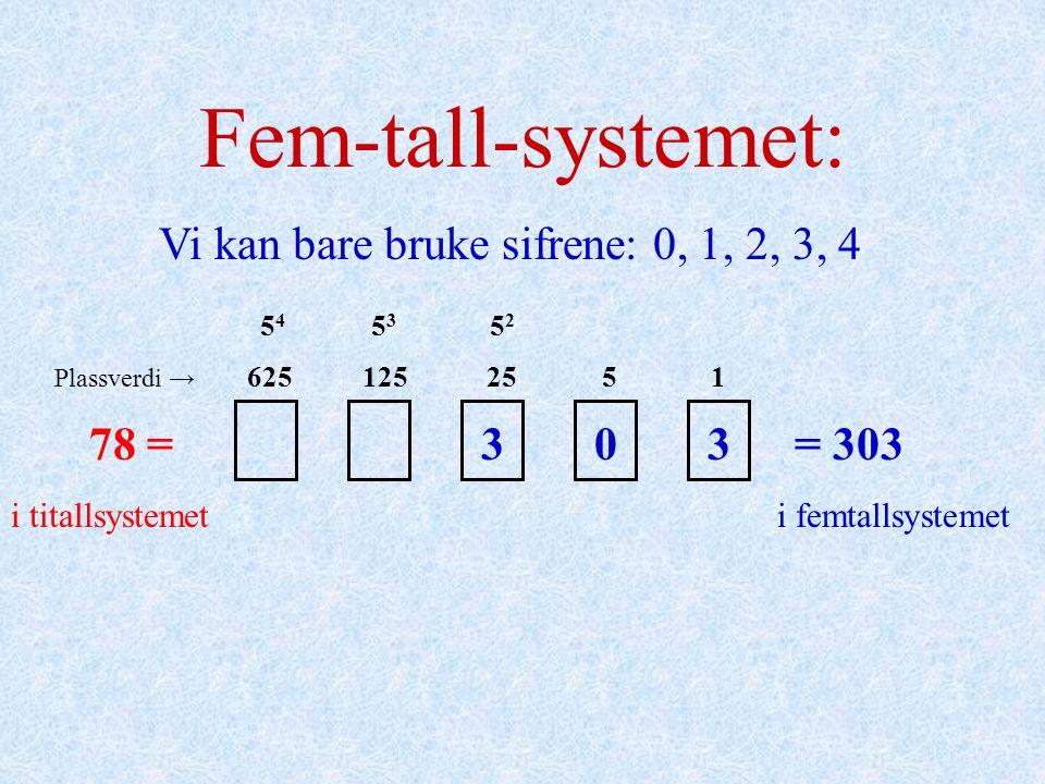 Fem-tall-systemet: Plassverdi → 625 125 25 5 1 Vi kan bare bruke sifrene: 0, 1, 2, 3, 4 i femtallsystemeti titallsystemet 3 =3 = 34 =4= 45 =10= 106 =1