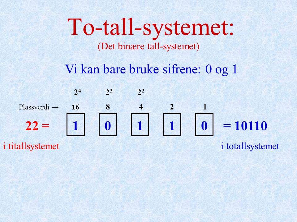 To-tall-systemet: Plassverdi → 16 8 4 2 1 Vi kan bare bruke sifrene: 0 og 1 i totallsystemeti titallsystemet 1 =1= 12 =10= 103 =1= 114 =100= 1005 =1=
