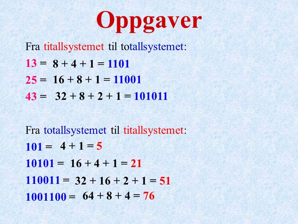 Oppgaver Fra titallsystemet til totallsystemet: 13 = 25 = 43 = Fra totallsystemet til titallsystemet: 101 = 10101 = 110011 = 1001100 = 8 + 4 + 1 = 110