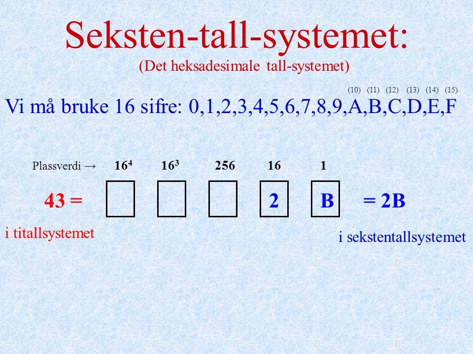 Seksten-tall-systemet: Vi må bruke 16 sifre: 0,1,2,3,4,5,6,7,8,9,A,B,C,D,E,F i sekstentallsystemet i titallsystemet 20 =14= 1429 =1D= 1D43 =2B= 2B (De