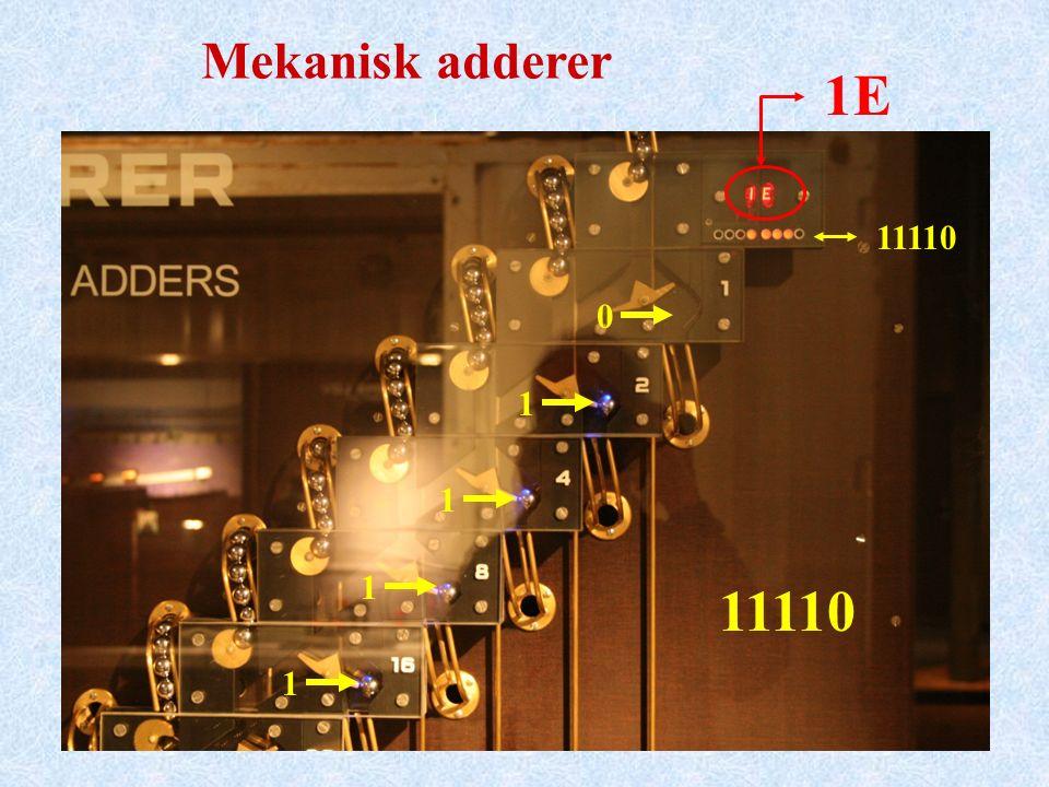 Mekanisk adderer 11110 1E 11110 1 1 1 1 0