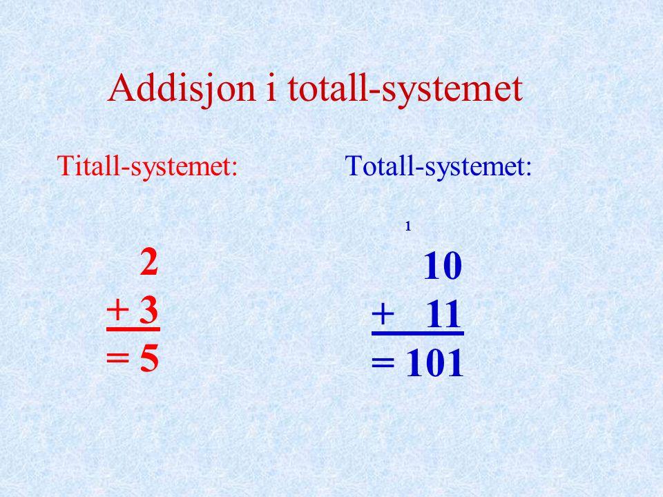 Addisjon i totall-systemet Titall-systemet: Totall-systemet: 2 + 3 = 5 1 10 + 11 = 101