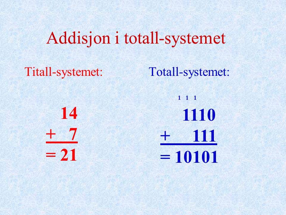 Addisjon i totall-systemet Titall-systemet: Totall-systemet: 14 + 7 = 21 1 1 1 1110 + 111 = 10101