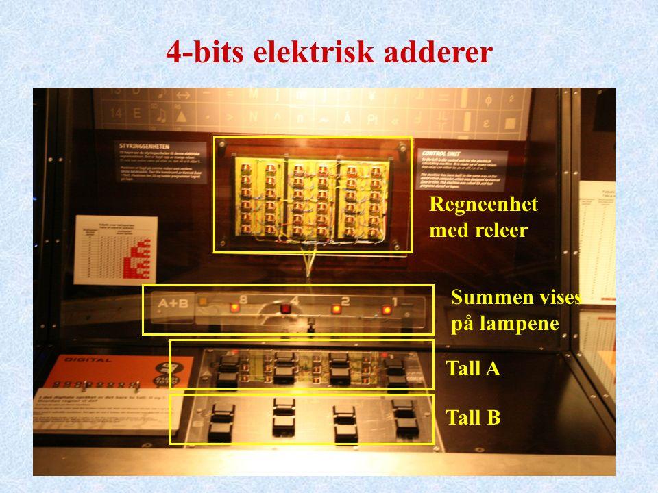 Tall A Tall B Regneenhet med releer Summen vises på lampene 4-bits elektrisk adderer