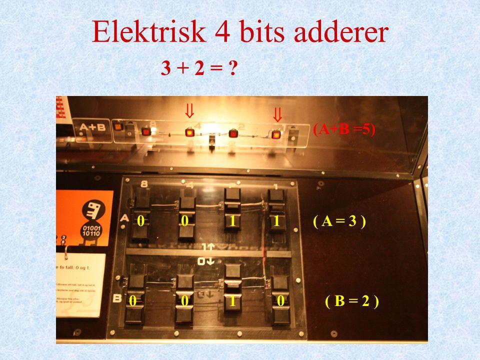 Elektrisk 4 bits adderer 0011( A = 3 ) 0001( B = 2 )   (A+B =5) 3 + 2 = ?