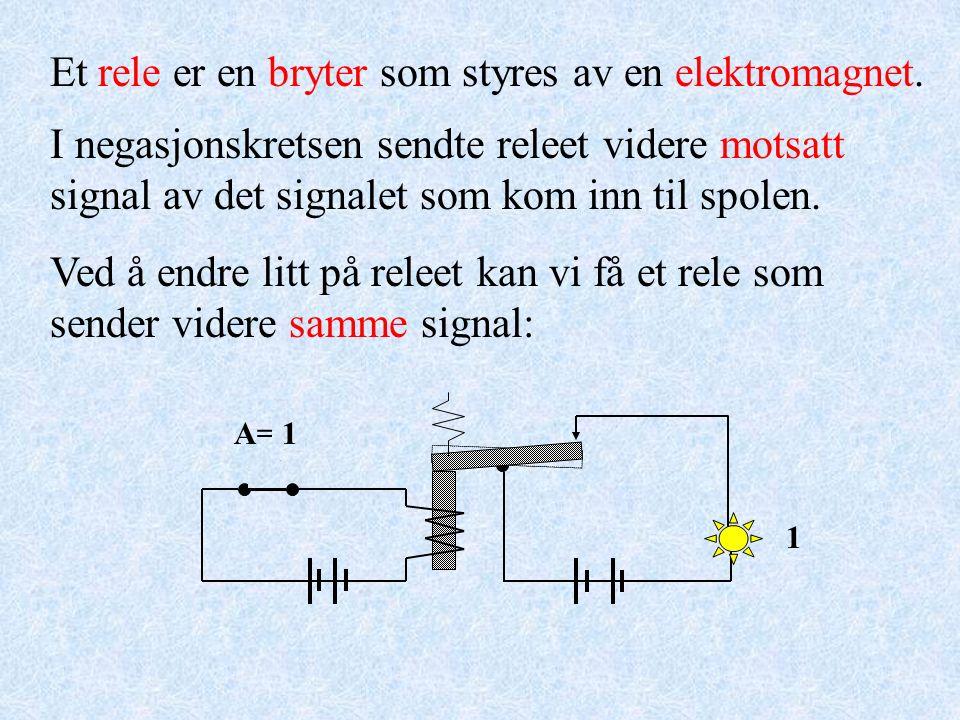 A= 01 0 I negasjonskretsen sendte releet videre motsatt signal av det signalet som kom inn til spolen. 1 Ved å endre litt på releet kan vi få et rele