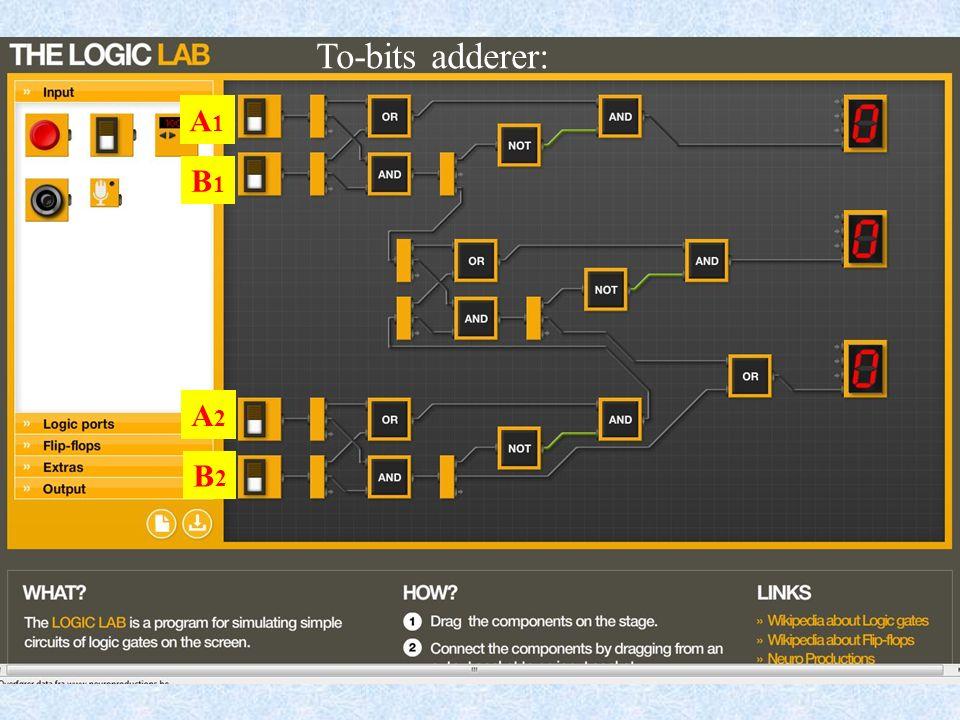 To-bits adderer: A1A1 B1B1 A2A2 B2B2
