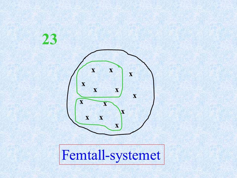 x x x xx x xx x x x x x 13 23 Femtall-systemet