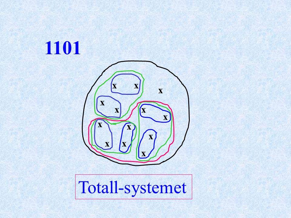 x x x xx x xx x x x x x 131101 Totall-systemet