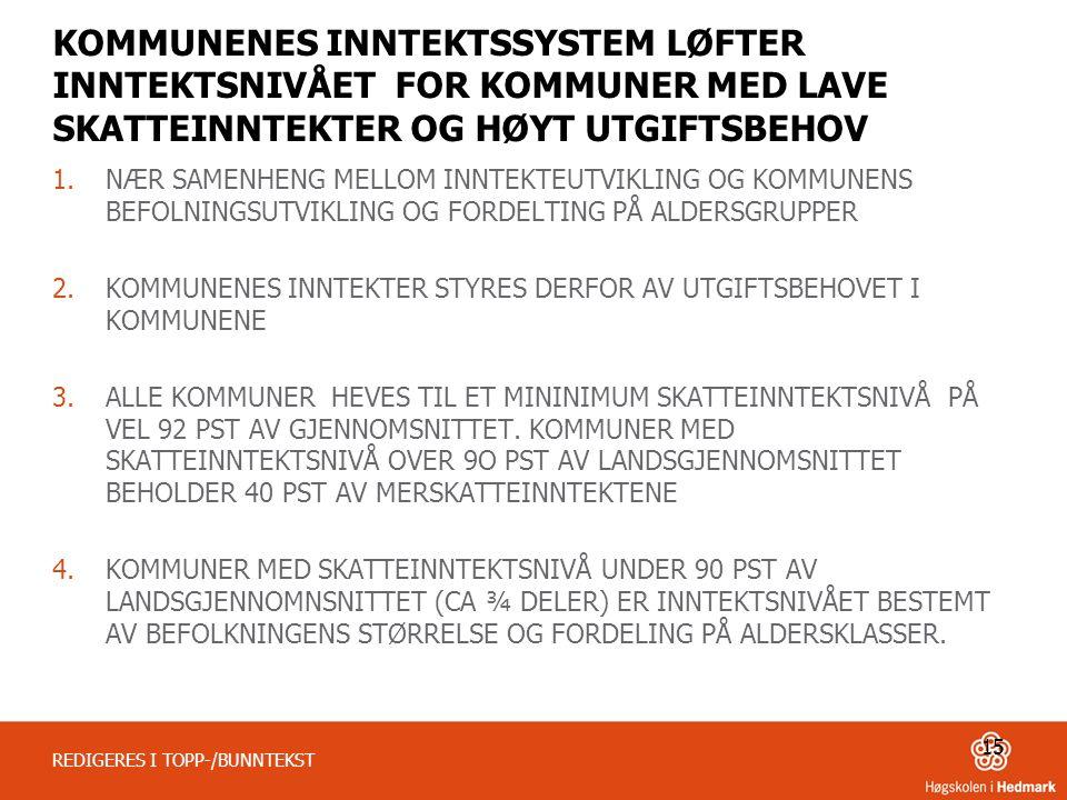 KOMMUNENES INNTEKTSSYSTEM LØFTER INNTEKTSNIVÅET FOR KOMMUNER MED LAVE SKATTEINNTEKTER OG HØYT UTGIFTSBEHOV 1.NÆR SAMENHENG MELLOM INNTEKTEUTVIKLING OG KOMMUNENS BEFOLNINGSUTVIKLING OG FORDELTING PÅ ALDERSGRUPPER 2.KOMMUNENES INNTEKTER STYRES DERFOR AV UTGIFTSBEHOVET I KOMMUNENE 3.ALLE KOMMUNER HEVES TIL ET MININIMUM SKATTEINNTEKTSNIVÅ PÅ VEL 92 PST AV GJENNOMSNITTET.