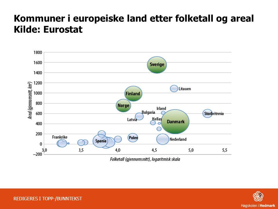 Kommuner i europeiske land etter folketall og areal Kilde: Eurostat 9 REDIGERES I TOPP-/BUNNTEKST