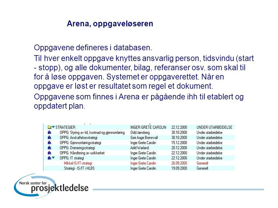Arena, oppgaveløseren Oppgavene defineres i databasen.
