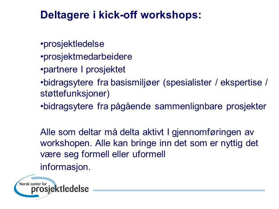 Deltagere i kick-off workshops: prosjektledelse prosjektmedarbeidere partnere I prosjektet bidragsytere fra basismiljøer (spesialister / ekspertise / støttefunksjoner) bidragsytere fra pågående sammenlignbare prosjekter Alle som deltar må delta aktivt I gjennomføringen av workshopen.