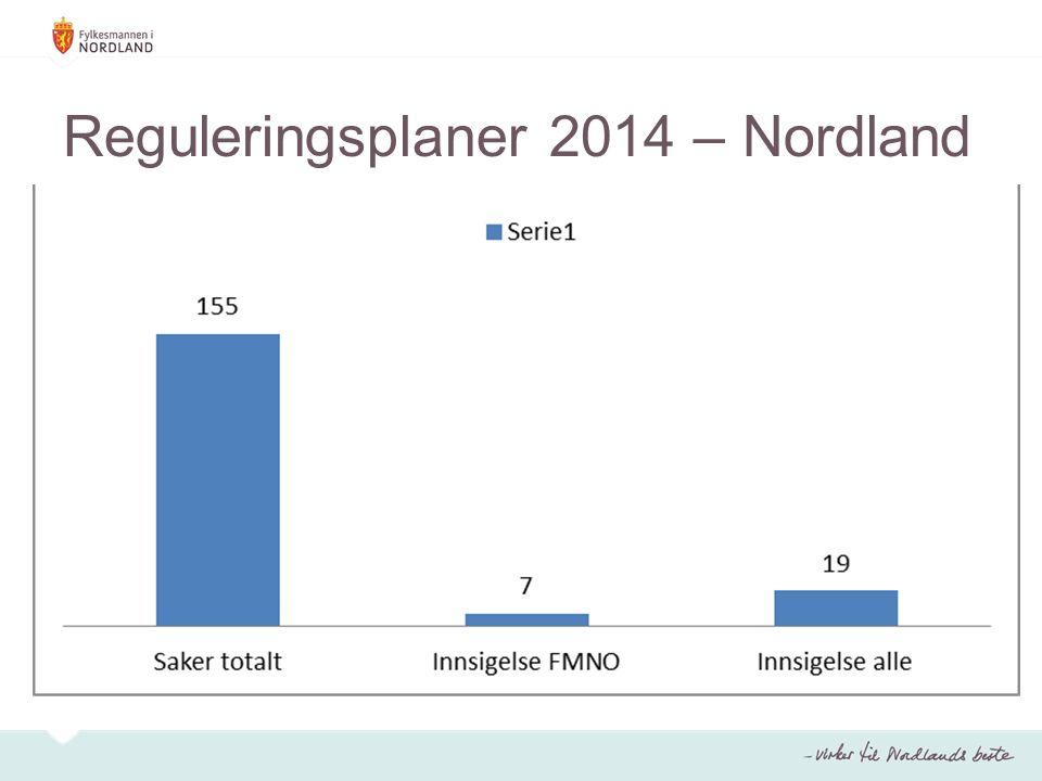 Reguleringsplaner 2014 – Nordland