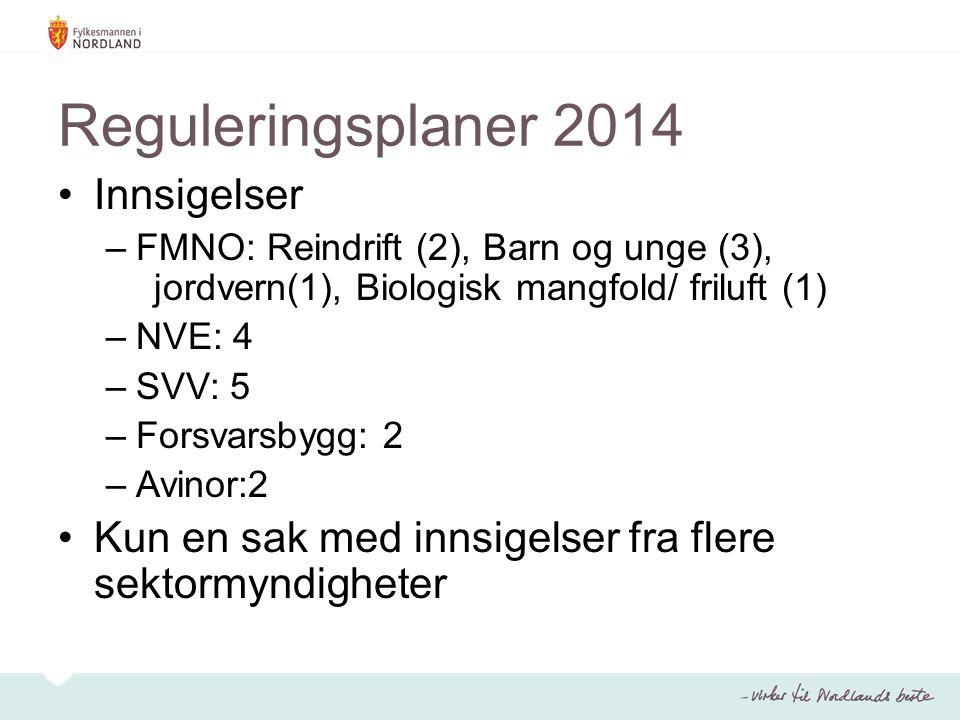 Reguleringsplaner 2014 Innsigelser –FMNO: Reindrift (2), Barn og unge (3), jordvern(1), Biologisk mangfold/ friluft (1) –NVE: 4 –SVV: 5 –Forsvarsbygg: 2 –Avinor:2 Kun en sak med innsigelser fra flere sektormyndigheter