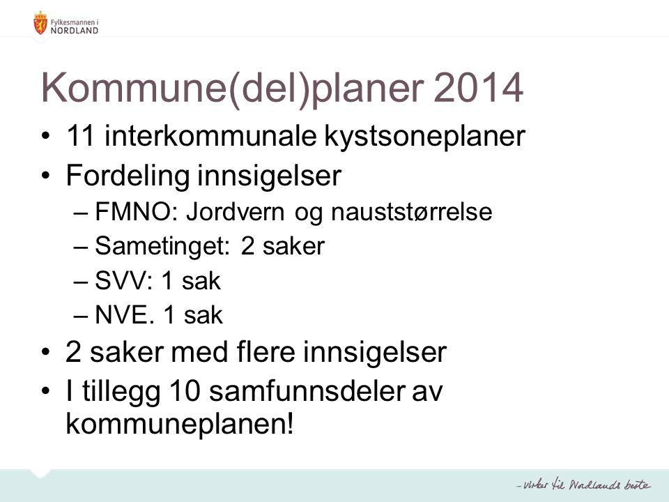 Kommune(del)planer 2014 11 interkommunale kystsoneplaner Fordeling innsigelser –FMNO: Jordvern og nauststørrelse –Sametinget: 2 saker –SVV: 1 sak –NVE.