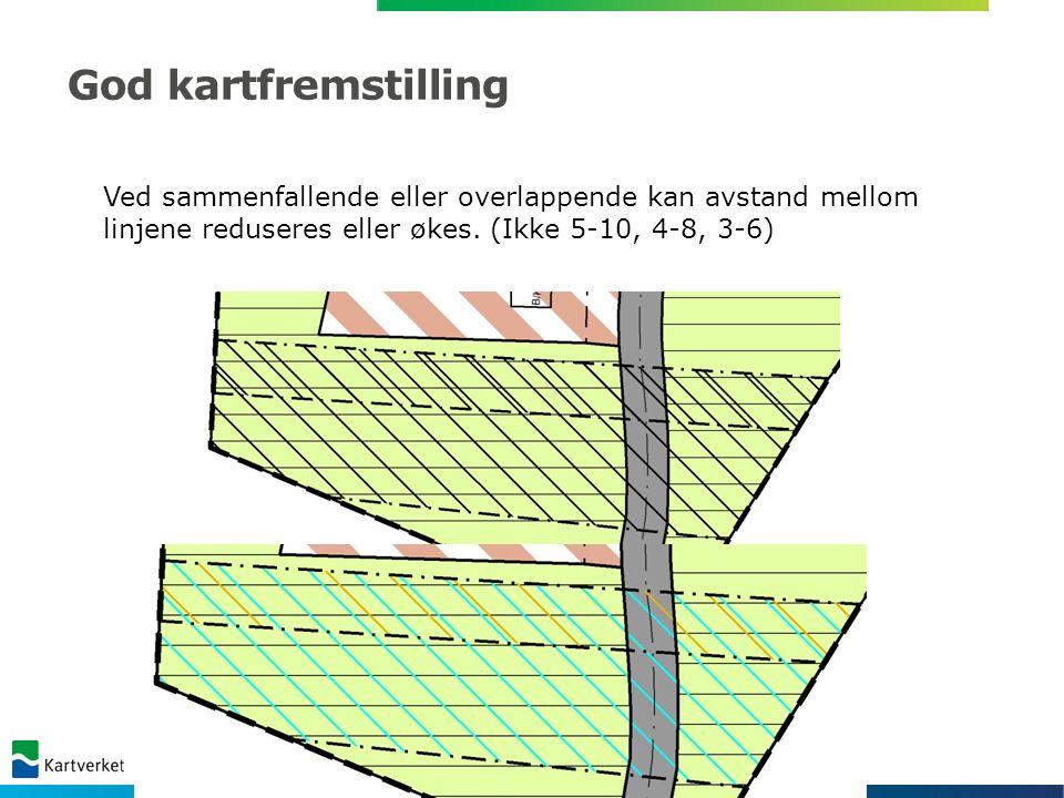 God kartfremstilling Ved sammenfallende eller overlappende kan avstand mellom linjene reduseres eller økes.