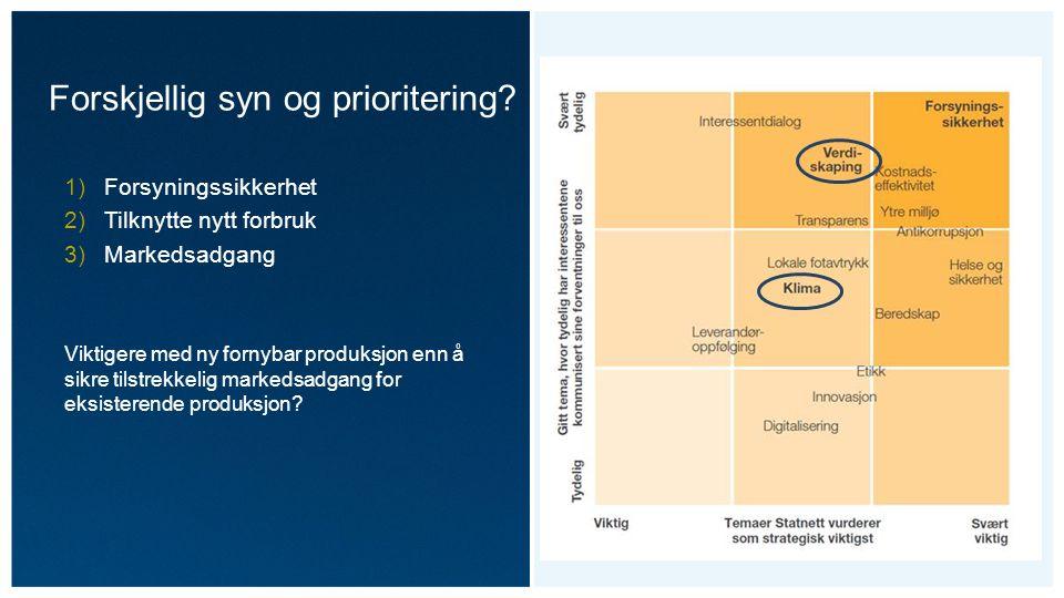 1)Forsyningssikkerhet 2)Tilknytte nytt forbruk 3)Markedsadgang Viktigere med ny fornybar produksjon enn å sikre tilstrekkelig markedsadgang for eksisterende produksjon.