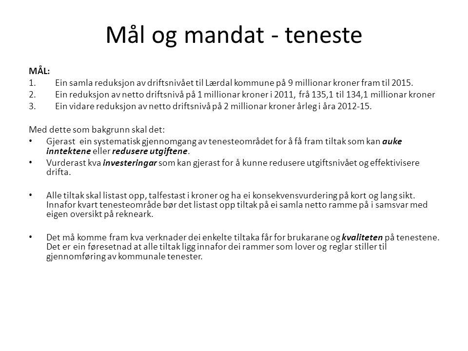 Mål og mandat - teneste MÅL: 1.Ein samla reduksjon av driftsnivået til Lærdal kommune på 9 millionar kroner fram til 2015.