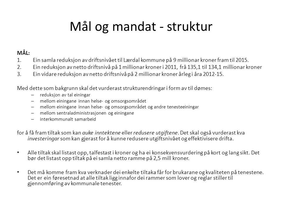 Organisasjonskart Lærdal kommune Rådmann Alf Olsen jr Teknisk drift (A.
