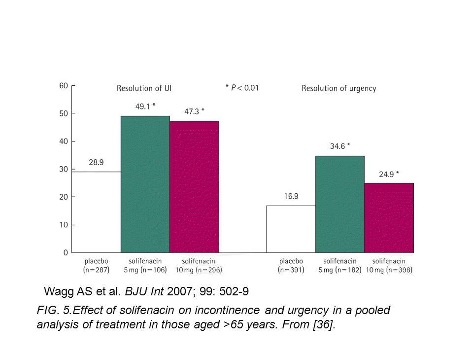 Endring i ukentlige UI episoder, yngre vs. eldre Zinner NR et al. JAGS 2002; 50: 799-807
