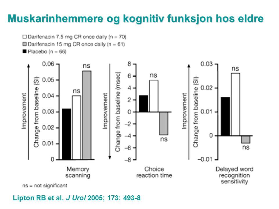 Lipton RB et al. J Urol 2005; 173: 493-8 Muskarinhemmere og kognitiv funksjon hos eldre