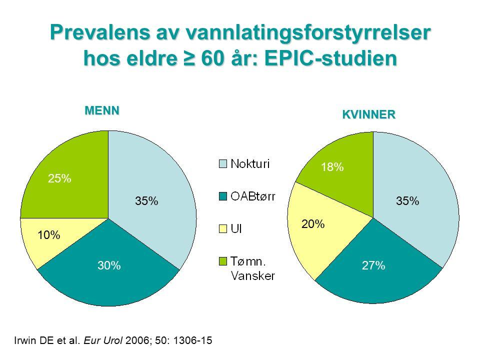 Prevalens av vannlatingsforstyrrelser hos eldre ≥ 60 år: EPIC-studien 35% 30% 10% 25% MENN 35% 27% 20% 18% Irwin DE et al. Eur Urol 2006; 50: 1306-15