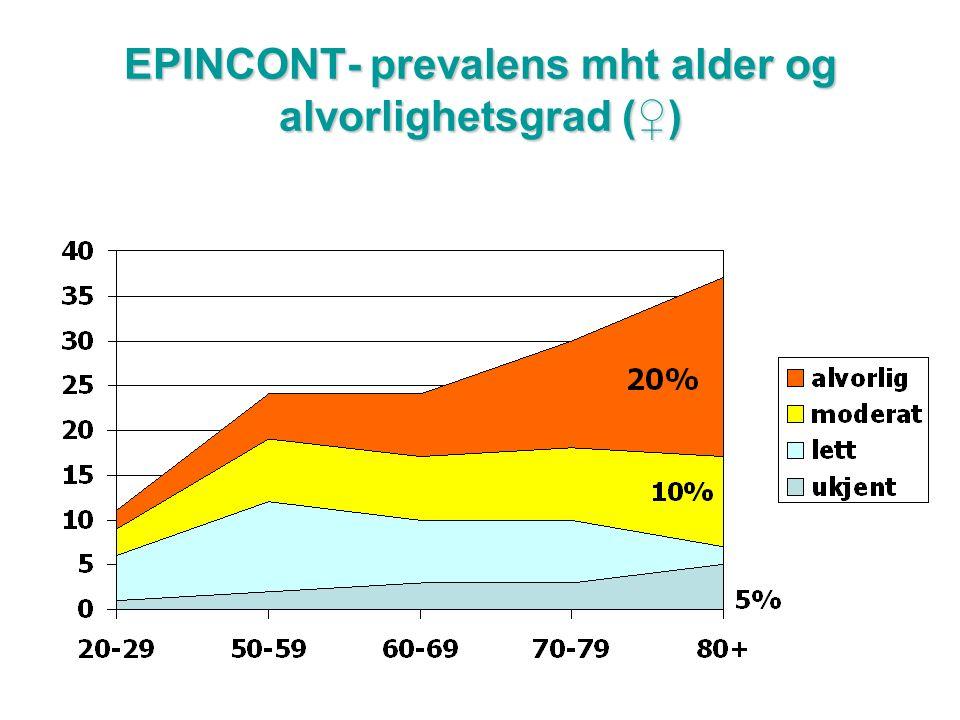 EPINCONT- prevalens mht alder og alvorlighetsgrad (♀)
