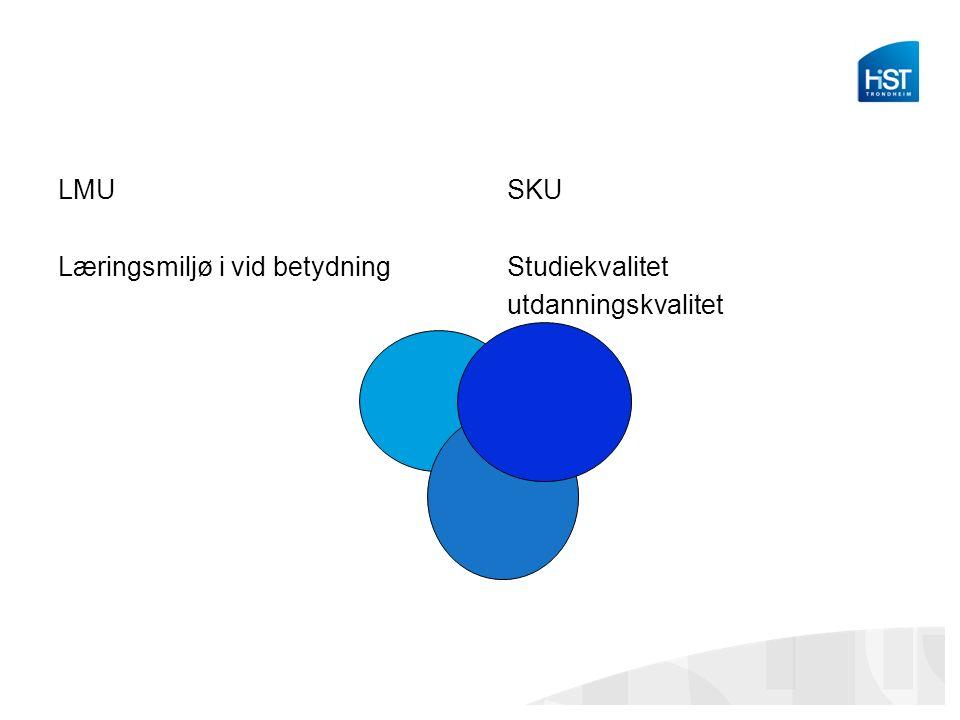 LMU Læringsmiljø i vid betydning SKU Studiekvalitet utdanningskvalitet