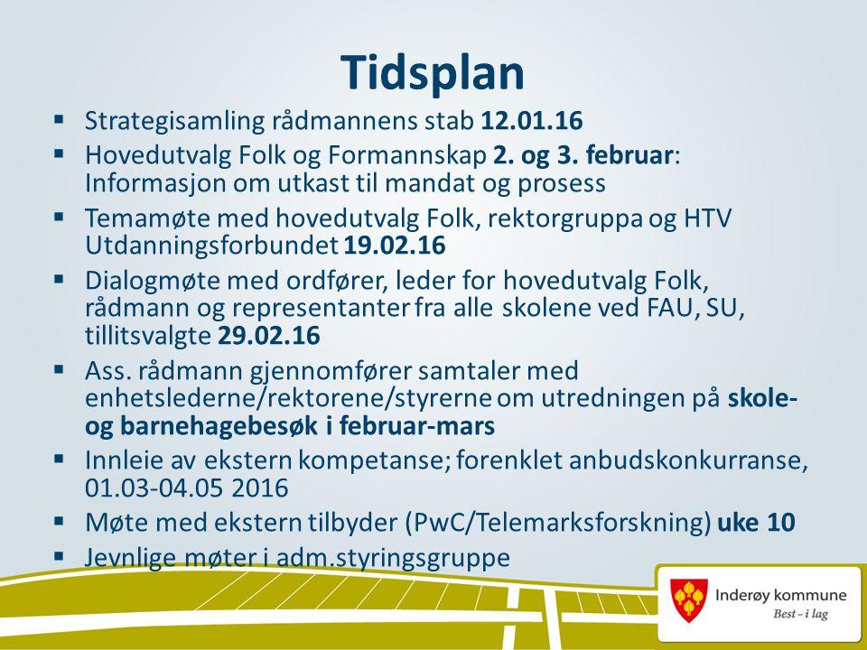 Tidsplan  Strategisamling rådmannens stab 12.01.16  Hovedutvalg Folk og Formannskap 2.