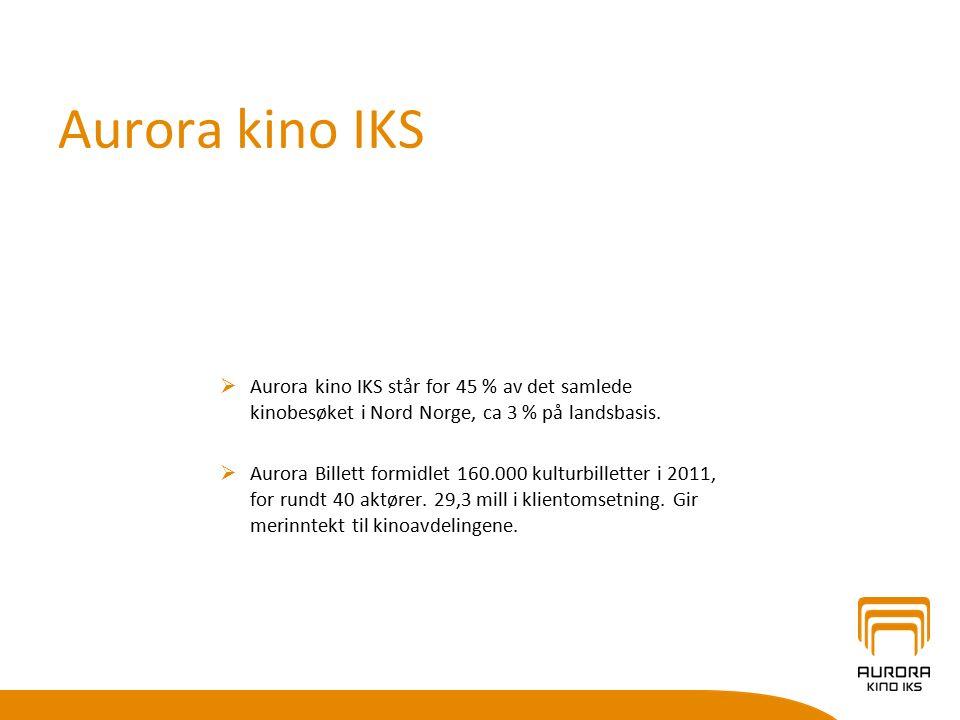  Aurora kino IKS står for 45 % av det samlede kinobesøket i Nord Norge, ca 3 % på landsbasis.  Aurora Billett formidlet 160.000 kulturbilletter i 20