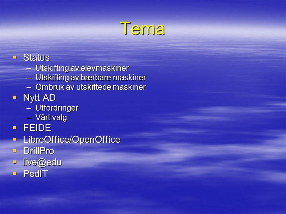 Tema  Status –Utskifting av elevmaskiner –Utskifting av bærbare maskiner –Ombruk av utskiftede maskiner  Nytt AD –Utfordringer –Vårt valg  FEIDE  LibreOffice/OpenOffice  DrillPro  live@edu  PedIT