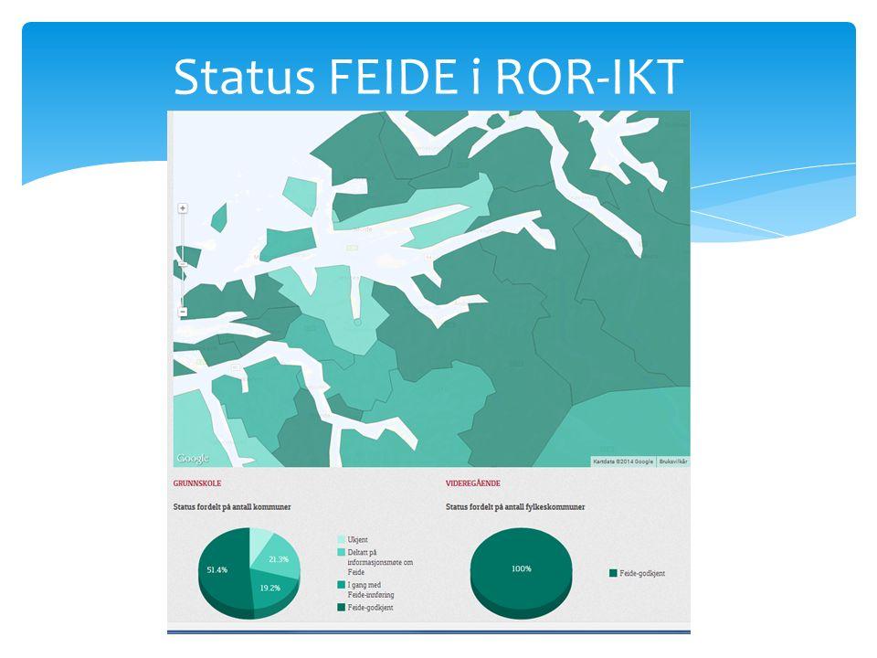 Status FEIDE i ROR-IKT