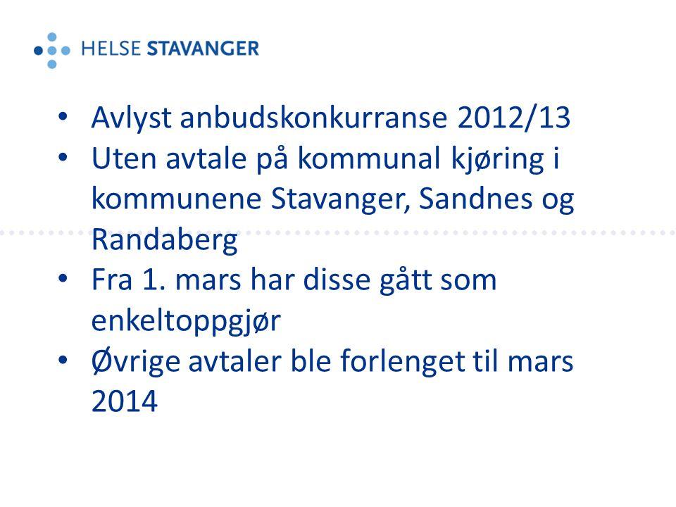 Avlyst anbudskonkurranse 2012/13 Uten avtale på kommunal kjøring i kommunene Stavanger, Sandnes og Randaberg Fra 1. mars har disse gått som enkeltoppg