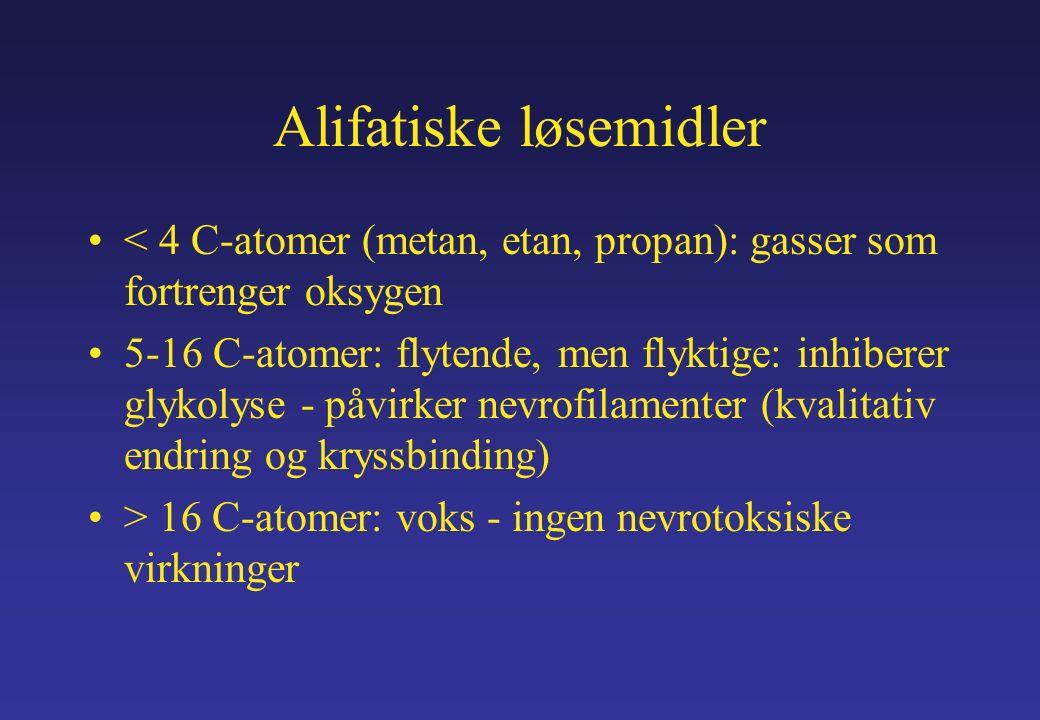 Alifatiske løsemidler < 4 C-atomer (metan, etan, propan): gasser som fortrenger oksygen 5-16 C-atomer: flytende, men flyktige: inhiberer glykolyse - påvirker nevrofilamenter (kvalitativ endring og kryssbinding) > 16 C-atomer: voks - ingen nevrotoksiske virkninger