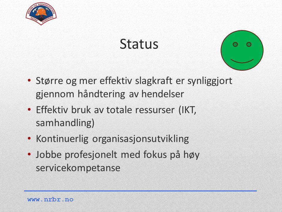 www.nrbr.no Større og mer effektiv slagkraft er synliggjort gjennom håndtering av hendelser Effektiv bruk av totale ressurser (IKT, samhandling) Kontinuerlig organisasjonsutvikling Jobbe profesjonelt med fokus på høy servicekompetanse Status