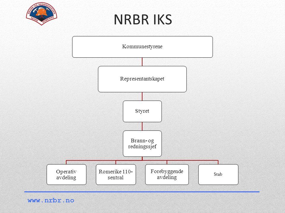 www.nrbr.no NRBR IKS Kommunestyrene Representantskapet Styret Brann- og redningssjef Operativ avdeling Romerike 110- sentral Forebyggende avdeling Stab