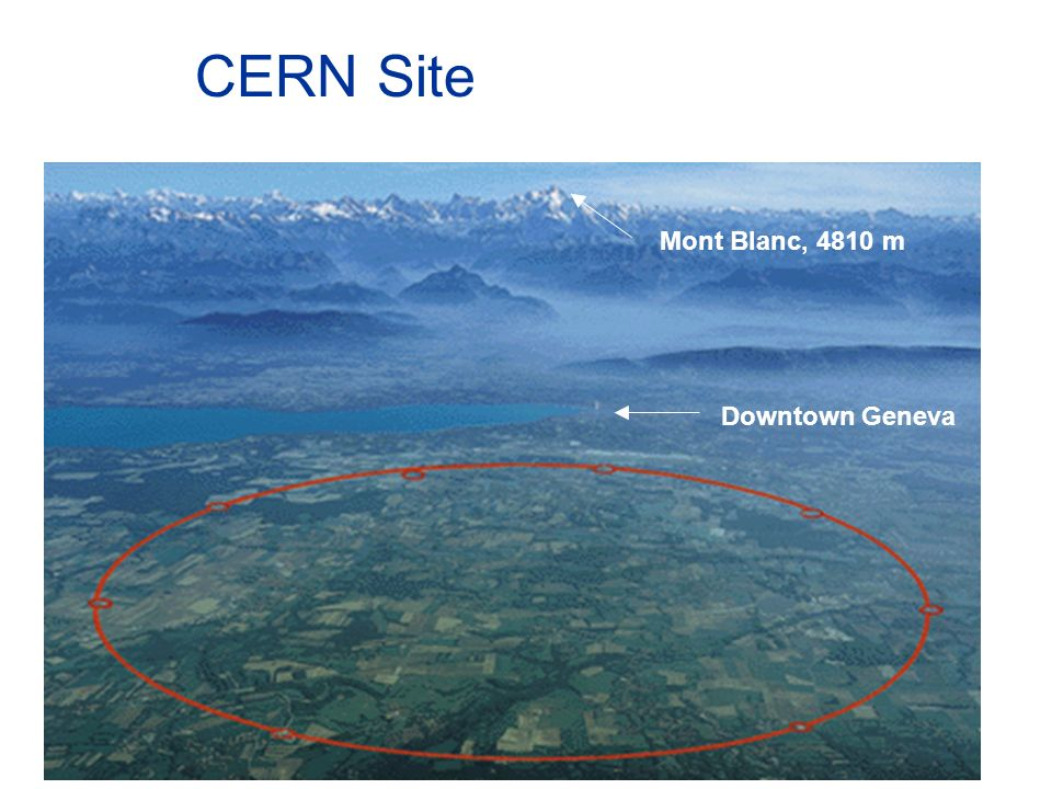 CERN is the world s largest particle physics centre Particle physics is about: - elementary particles which all matter in the Universe is made of - fundamental forces which hold matter together Particles physics requires: - special tools to create and study new particles What is CERN.