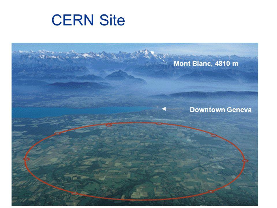 Mont Blanc, 4810 m Downtown Geneva CERN Site