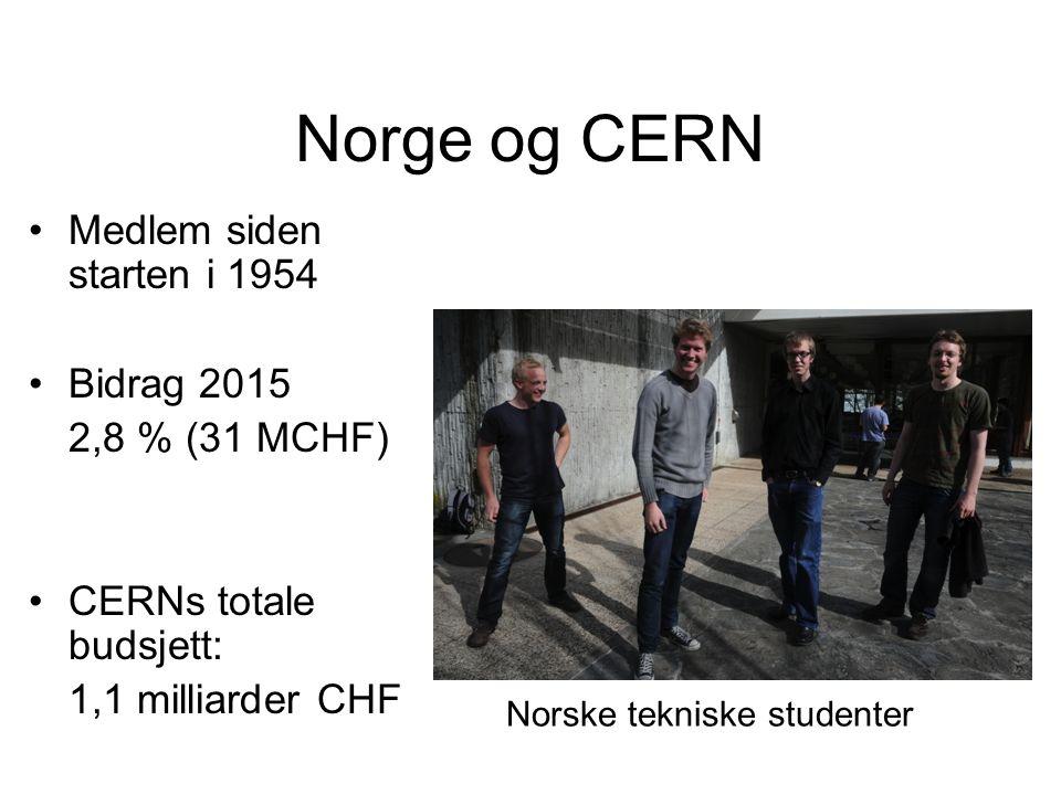 Norge og CERN Medlem siden starten i 1954 Bidrag 2015 2,8 % (31 MCHF) CERNs totale budsjett: 1,1 milliarder CHF Norske tekniske studenter