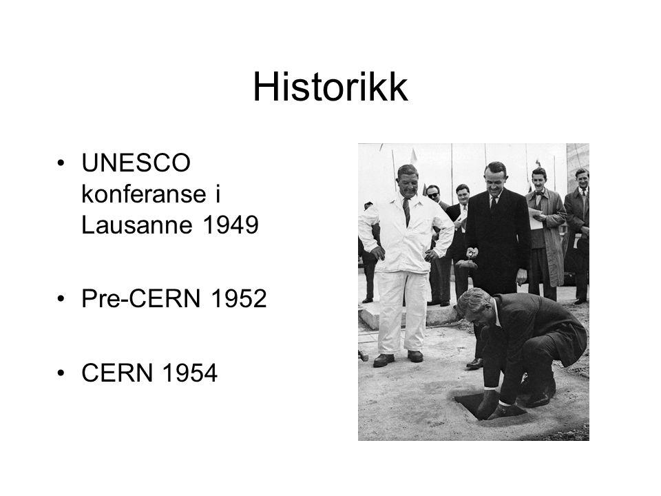 Historikk UNESCO konferanse i Lausanne 1949 Pre-CERN 1952 CERN 1954