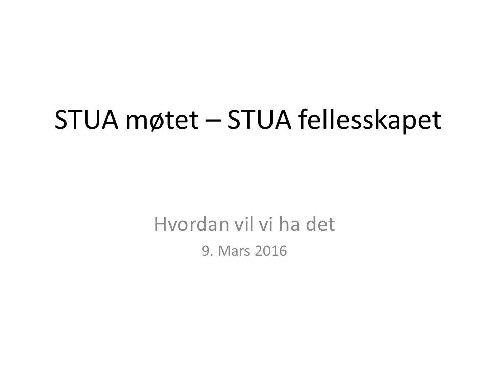 STUA møtet – STUA fellesskapet Hvordan vil vi ha det 9. Mars 2016