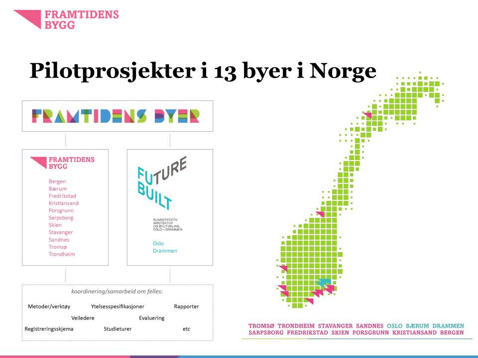 Pilotprosjekter i 13 byer i Norge