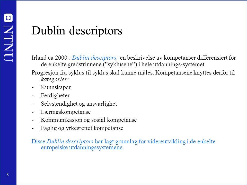 3 Dublin descriptors Irland ca 2000 : Dublin desciptors; en beskrivelse av kompetanser differensiert for de enkelte gradstrinnene ( syklusene ) i hele utdannings-systemet.