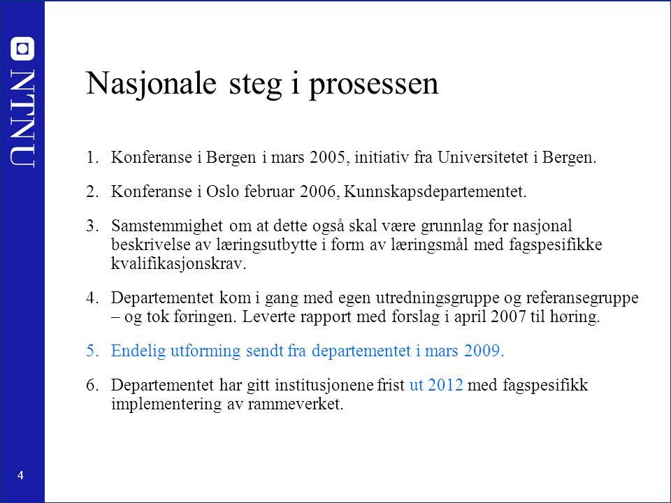 4 Nasjonale steg i prosessen 1.Konferanse i Bergen i mars 2005, initiativ fra Universitetet i Bergen.