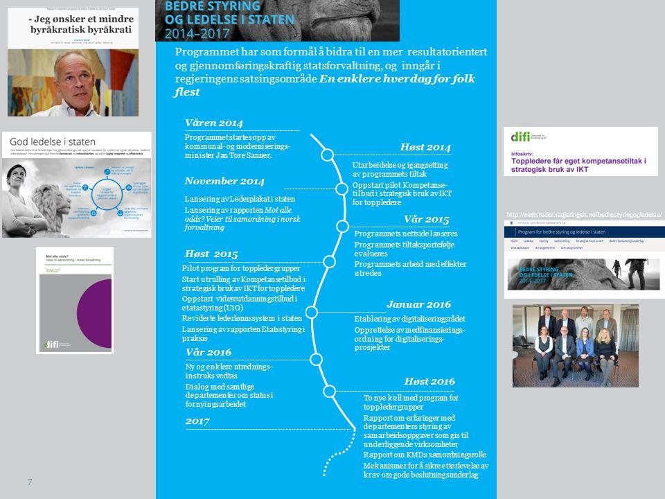 Kommunal- og moderniseringsdepartementet Norsk mal:Tekst med kulepunkter Tid 7 7 Ny og enklere utrednings- instruks vedtas Dialog med samtlige departementer om status i fornyingsarbeidet Etablering av digitaliseringsrådet Opprettelse av medfinansierings- ordning for digitaliserings- prosjekter Programmet har som formål å bidra til en mer resultatorientert og gjennomføringskraftig statsforvaltning, og inngår i regjeringens satsingsområde En enklere hverdag for folk flest Lansering av Lederplakat i staten Lansering av rapporten Mot alle odds.